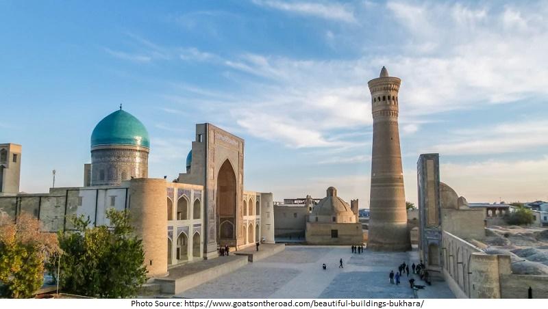 Tourist Attractions in Uzbekistan