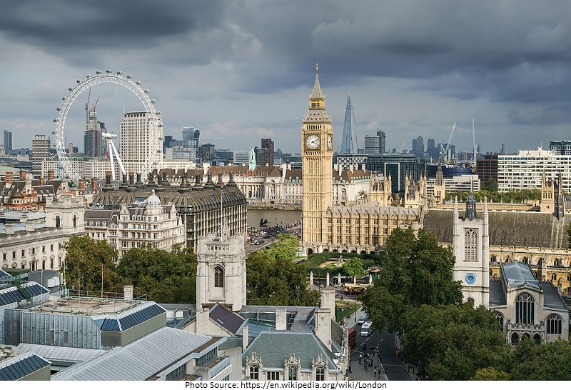 Tourist Attractions in london