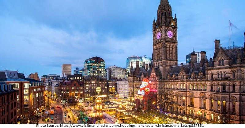 Tourist Attractions in Manchester