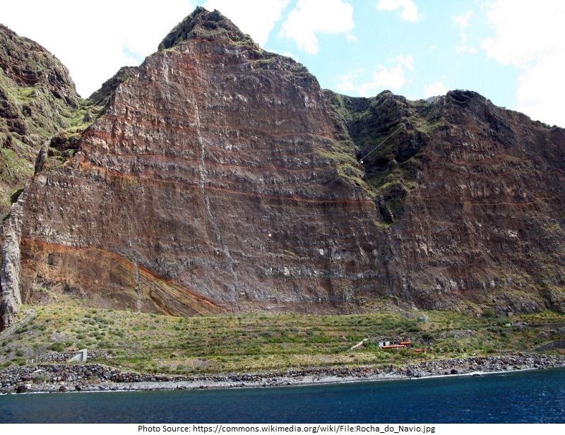 Tourist Attractions in Rocha