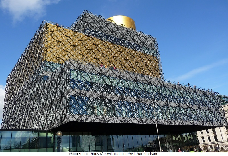 tourist attractions in Birmingham