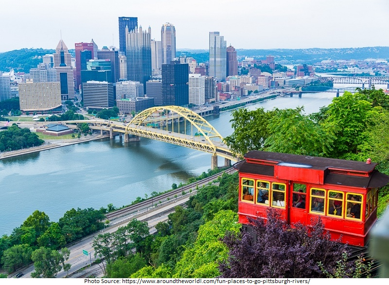 tourist attractions in Pittsburgh