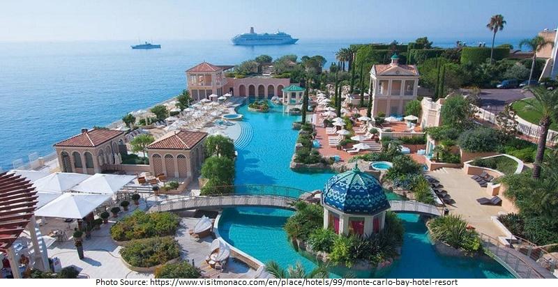tourist attractions in Monte Carlo