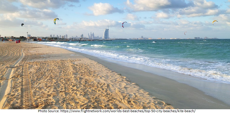 tourist attractions in Kite Beach