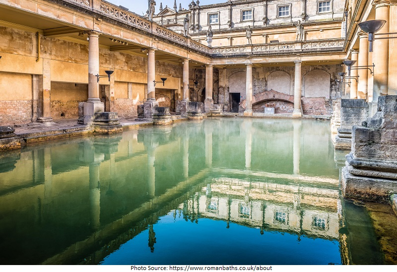 tourist attractions in Roman Baths