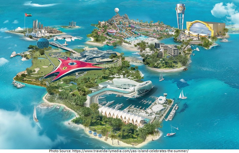 tourist attractions in Yas Island